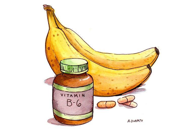 Vitamin B6 Manufacturers in India